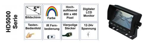HD5000 Serie